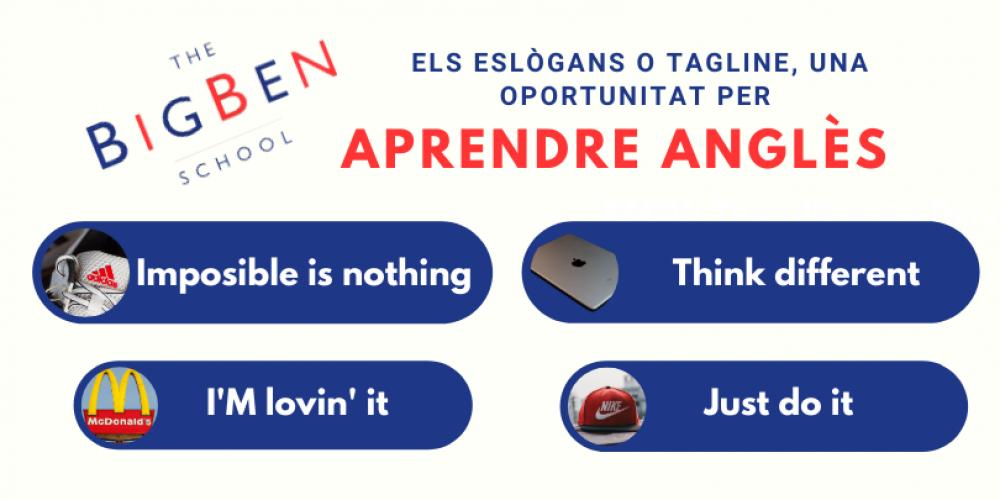 Los eslóganes o marcas comerciales una oportunidad para aprender inglés